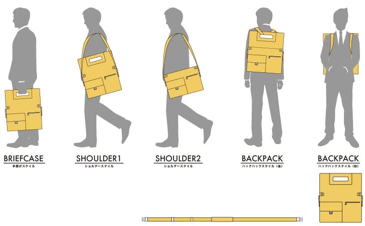 革の3wayバッグ最初のデザイン